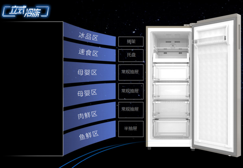 小体积灵活大空间,澳柯玛立式冷柜热销
